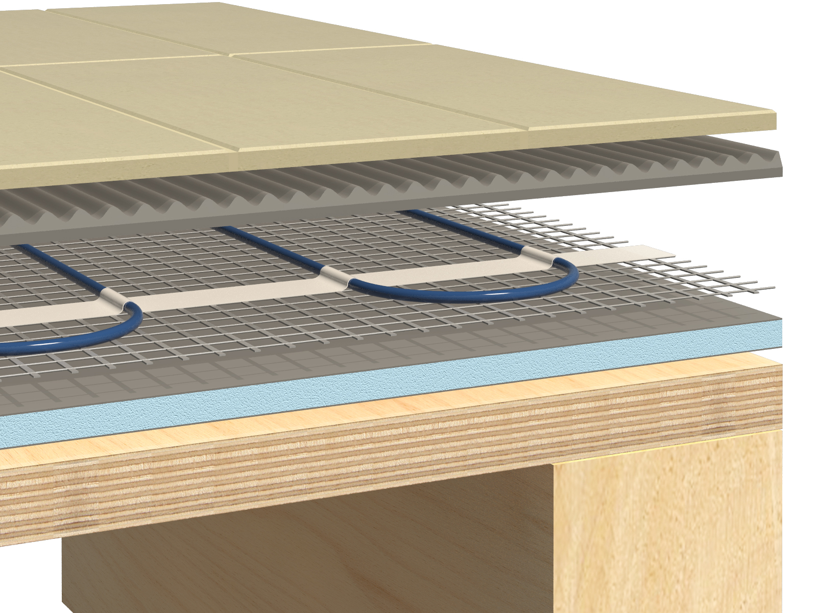 Underfloor Heating Electric Mats and Hotfoot