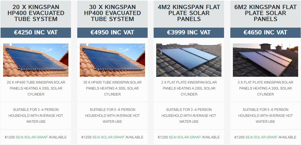 Solar Panels Prices of different systems