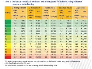 Solar panels improve your BER