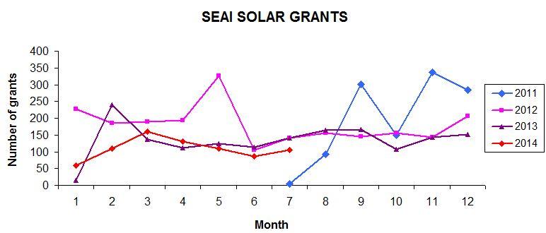 Solar Panels BEH scheme